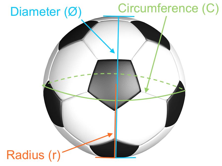 Football Dimensions