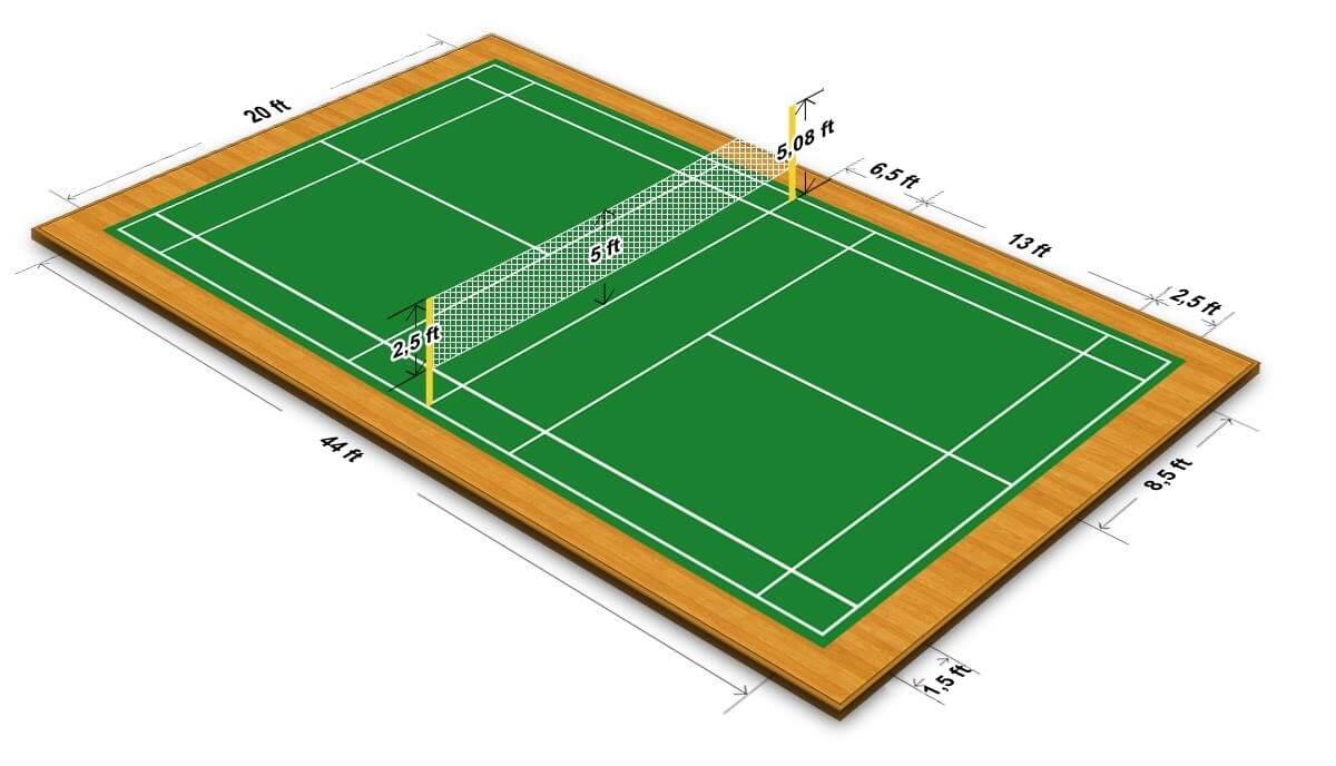 Badminton Court Dimensions