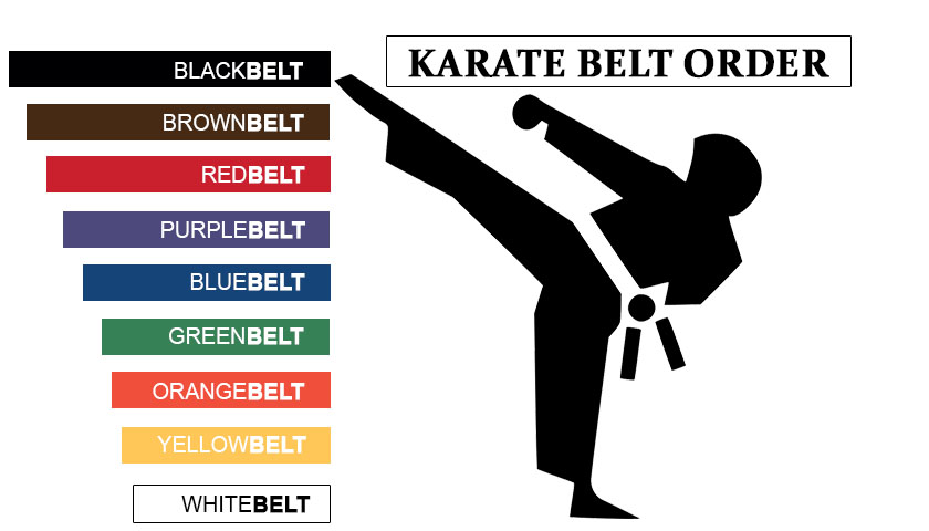 how to wear your karate belt