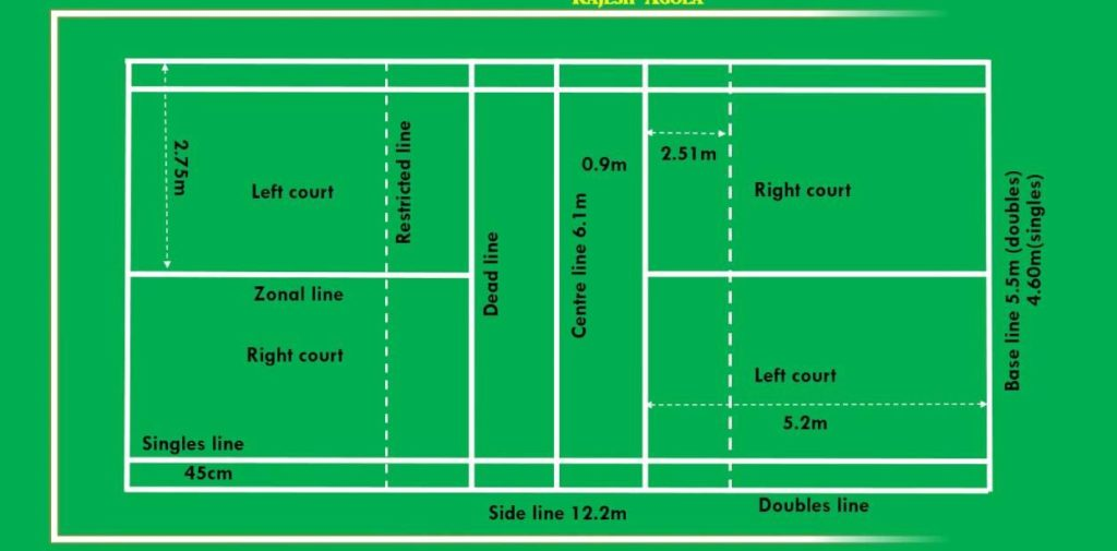 Throwball Court Measurement