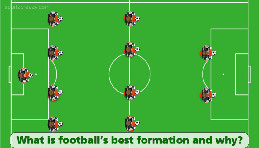 Football's Best Formation