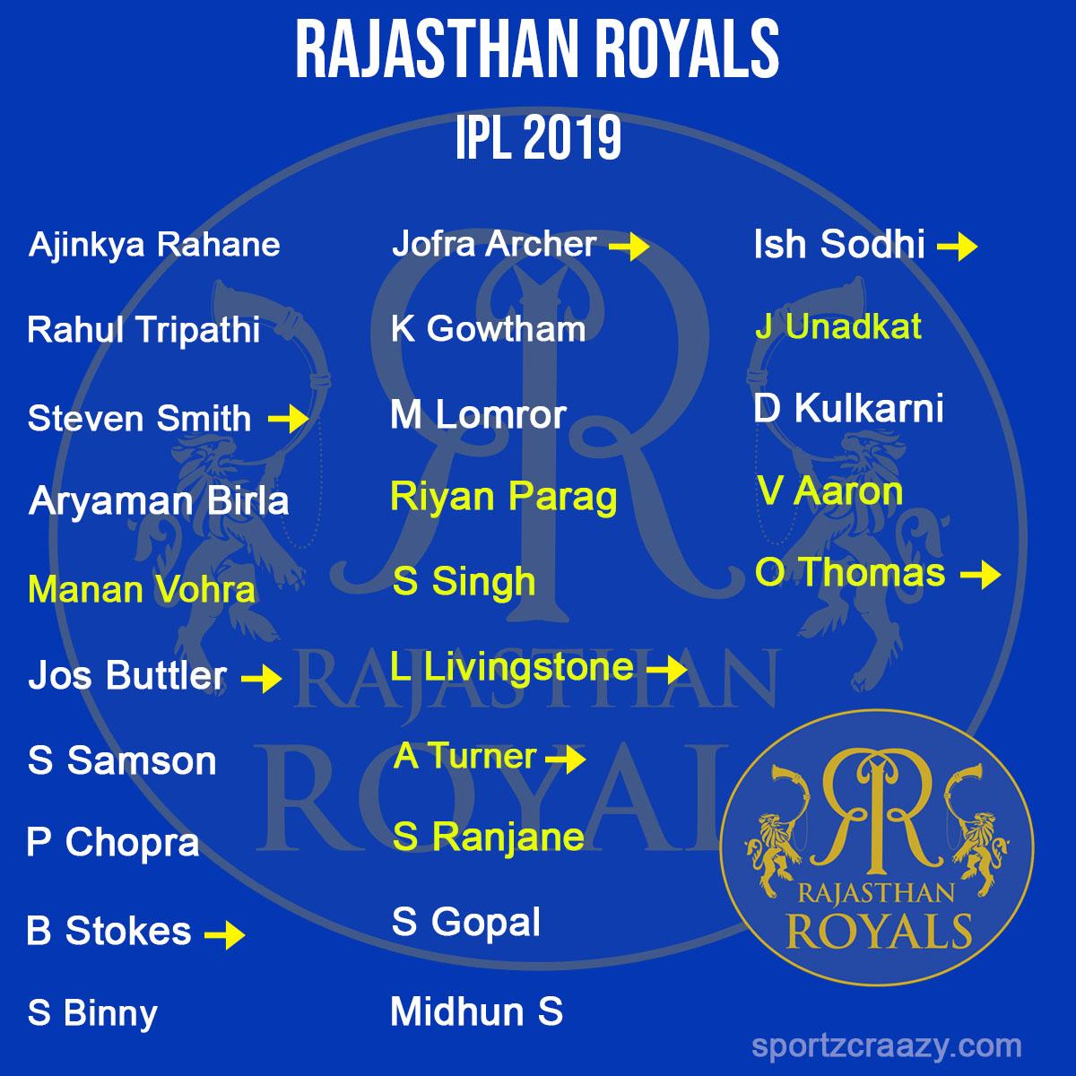 RAJSHTAHAN ROYALS