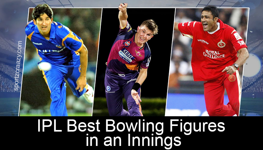 IPL Best Bowling Figures by the Bowlers