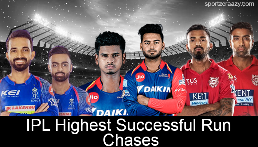 IPL Highest Successful Run Chases