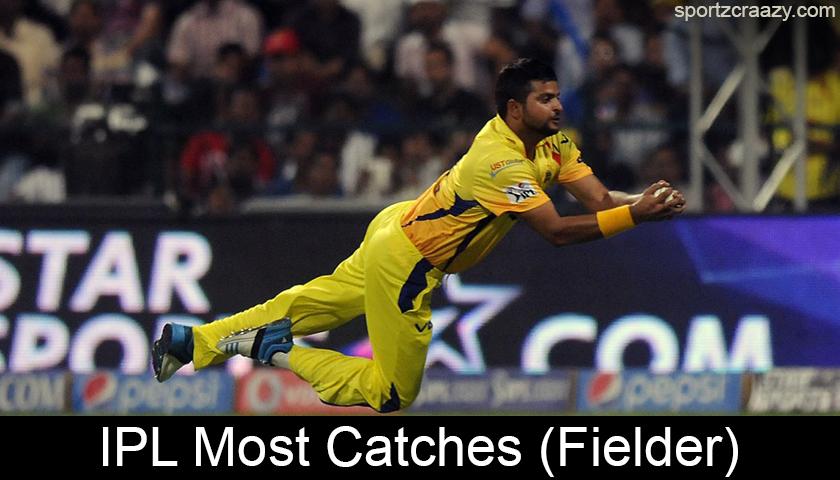 IPL Most Catches (Fielder)