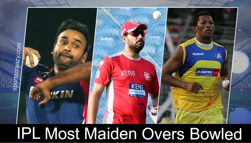 IPL Most Maiden Overs Bowled