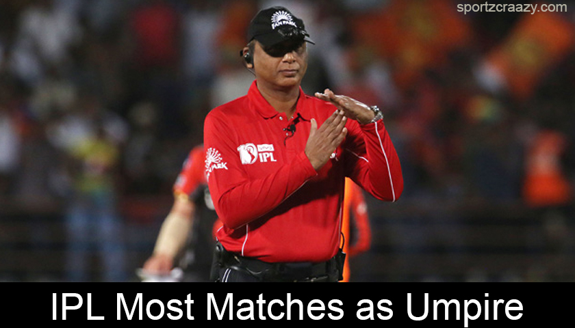 IPL Most Matches as Umpire