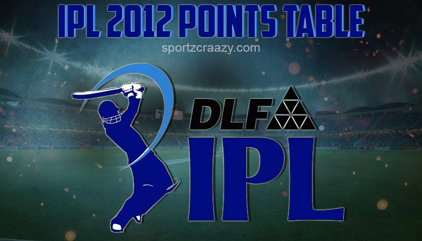 IPL Points Table 2012