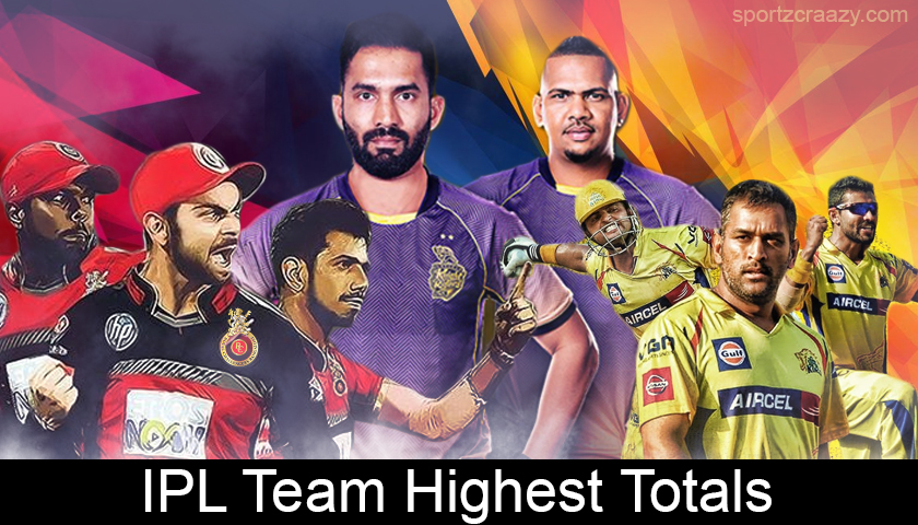 IPL Team Highest Totals