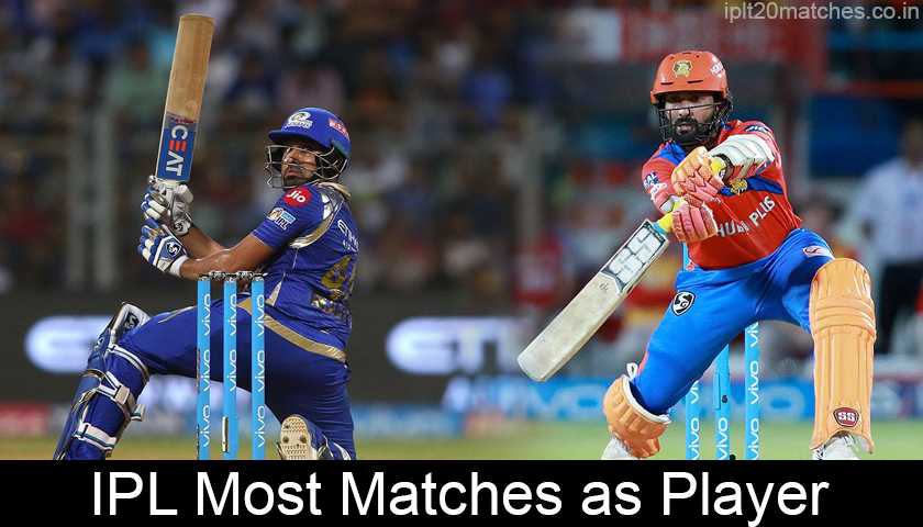 IPL Most Matches as Player