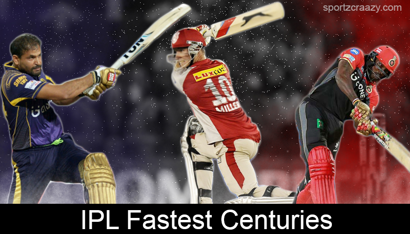Players with Fastest Centuries in IPL