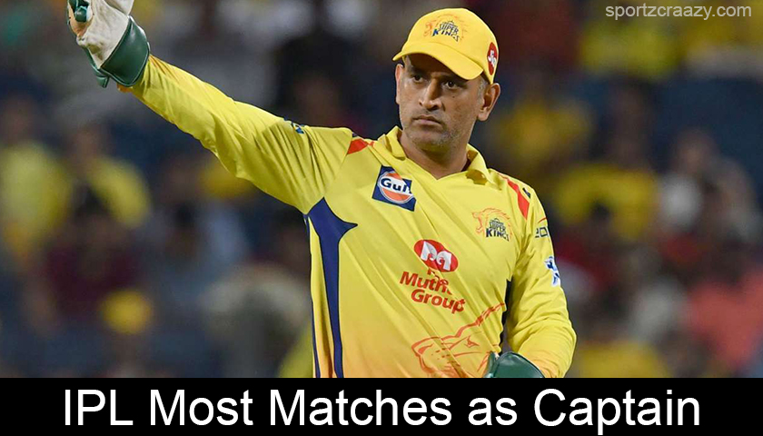 IPL Most Matches as Captain