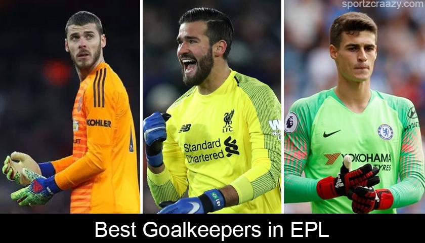 Best Goalkeepers in EPL