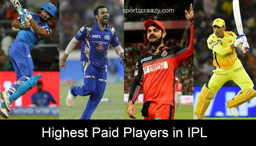 Highest Paid Players in The IPL