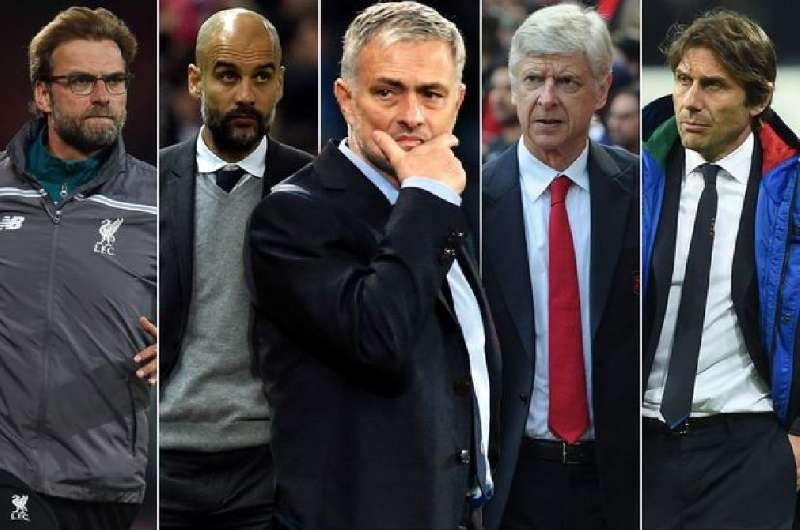 football managers