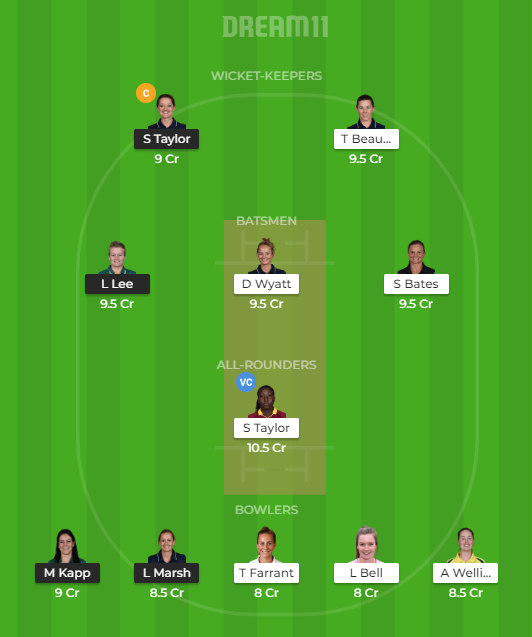 SS vs SV Dream11 team