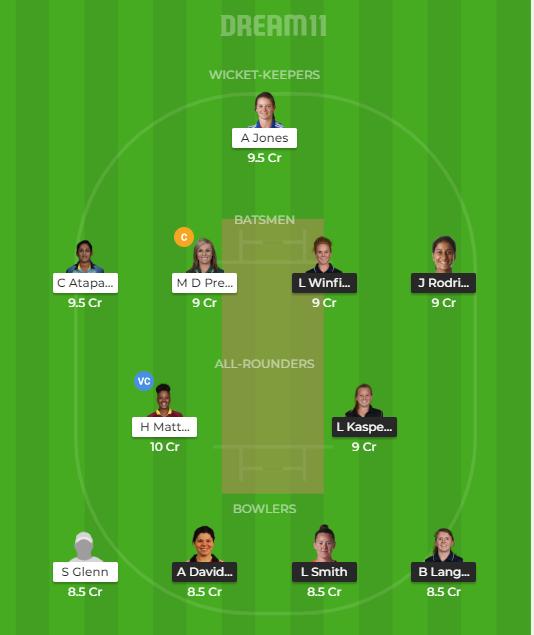 YD vs LL Dream11 Team