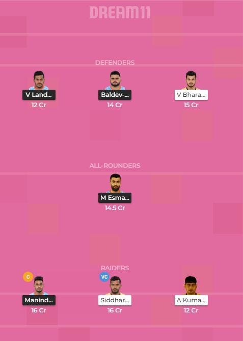 BEN vs HYD Dream11 Match Prediction, Live Score & Playing 11: PKL 2019