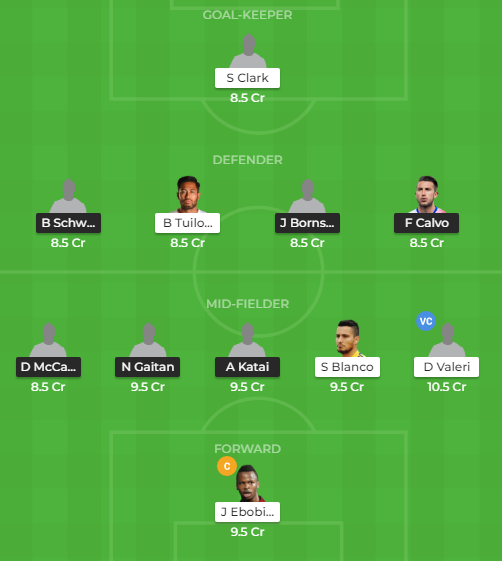 CF vs PT Dream11 Team