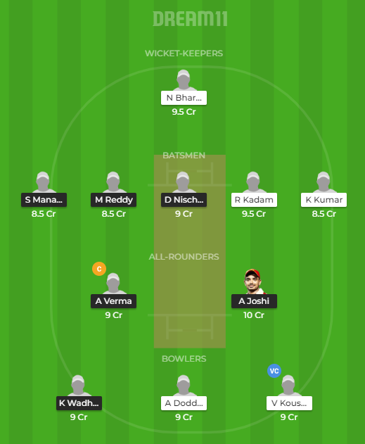 MW vs BB Dream 11