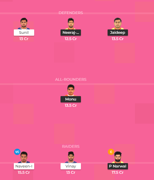 PAT vs HAR Dream11 Team