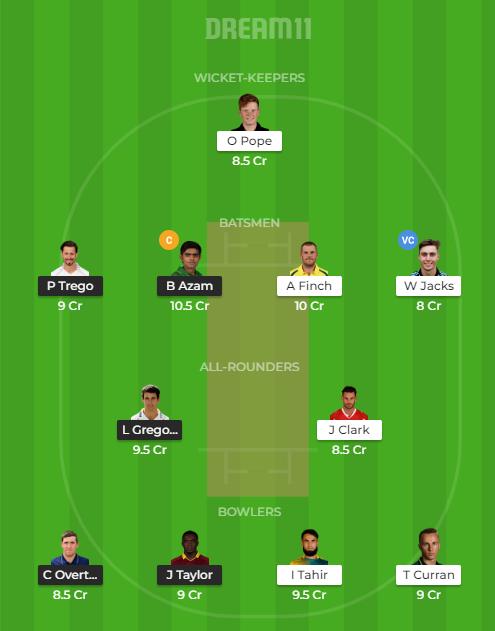 SOM vs SUR Dream11 Prediction, Live Score: T20 Blast 2019