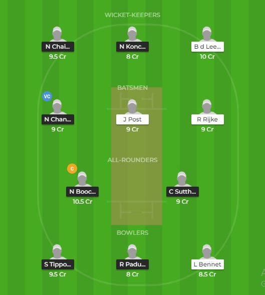 TL-W vs ND-W Dream11 Team