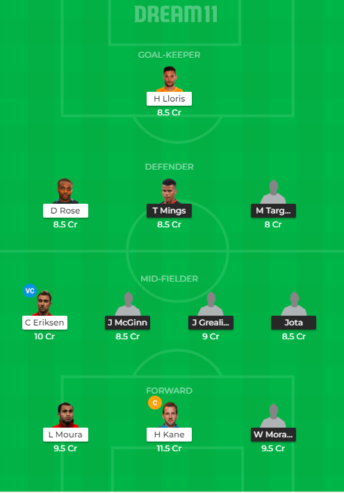 TOT vs AVL Dream11 Team
