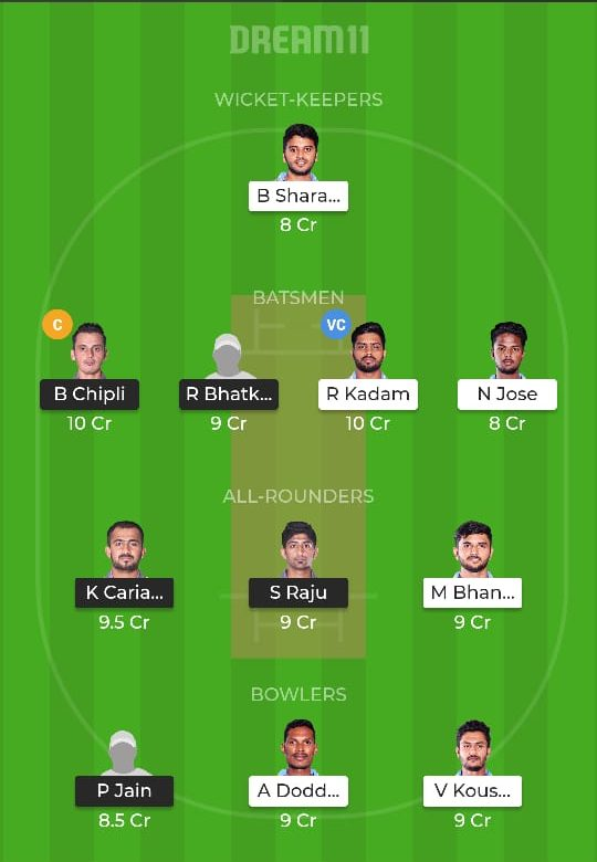 BIJ vs BB Dream11 Team Prediction
