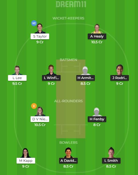 YD vs SS Dream11 Team