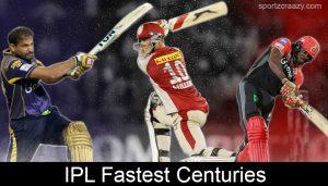 IPL Fastest Centuries