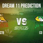 CTB vs CD Dream11 Prediction, Live Score & Canterbury Magicians vs Central Districts, Cricket Match Dream11 Team: Dream11 Super Smash-Men's