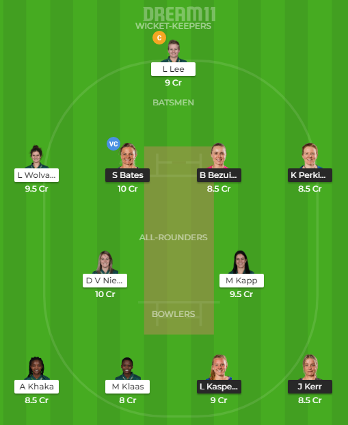 NZ-W-SA-W-Dream11