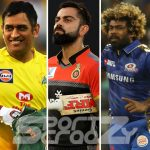 Most Retained Players In IPL