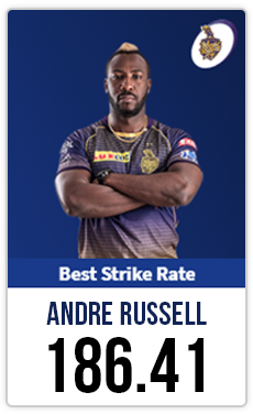 Andre Russell new