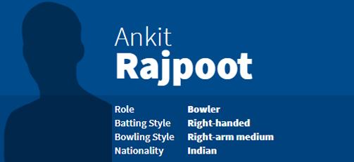 Ankit Rajpoot