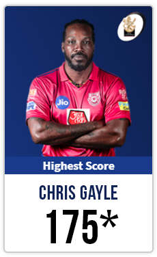 Chirs Gayle highest new