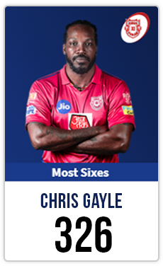 Chirs Gayle new
