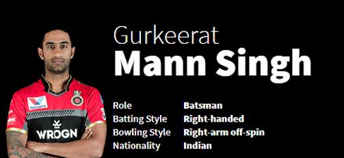Gurkeerat Mann Singh