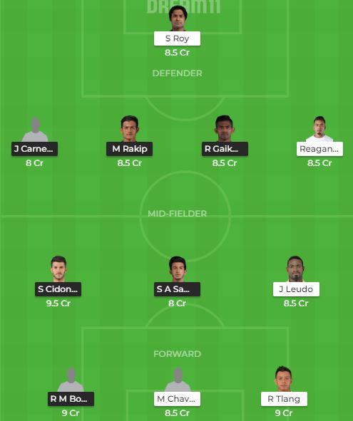KBFC VS NEUFC