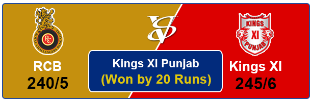 RCB VS Kings XI Punjab