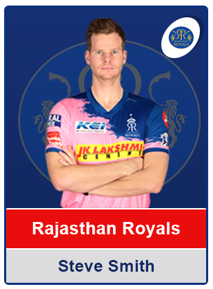 Steve Smith(Rajasthan Royals)