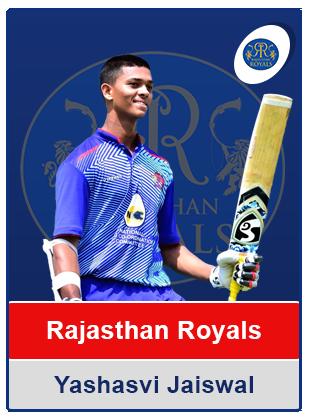 Yashasavi Jaiswal (Rajasthan Royals)