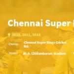 IPL Teams 2020