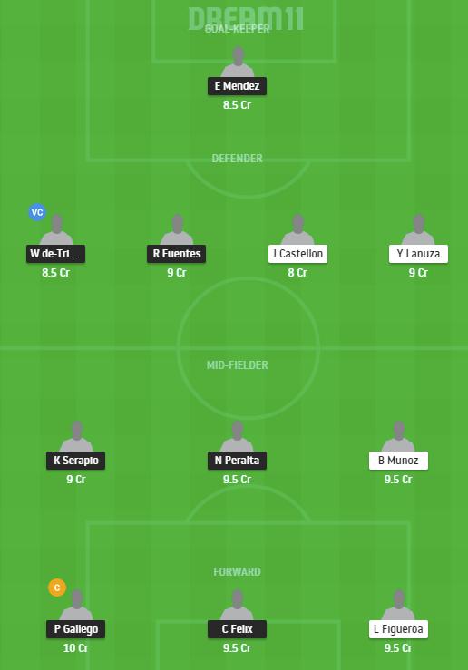 MNG Vs FER Dream11 Prediction, Live Score & Lineup