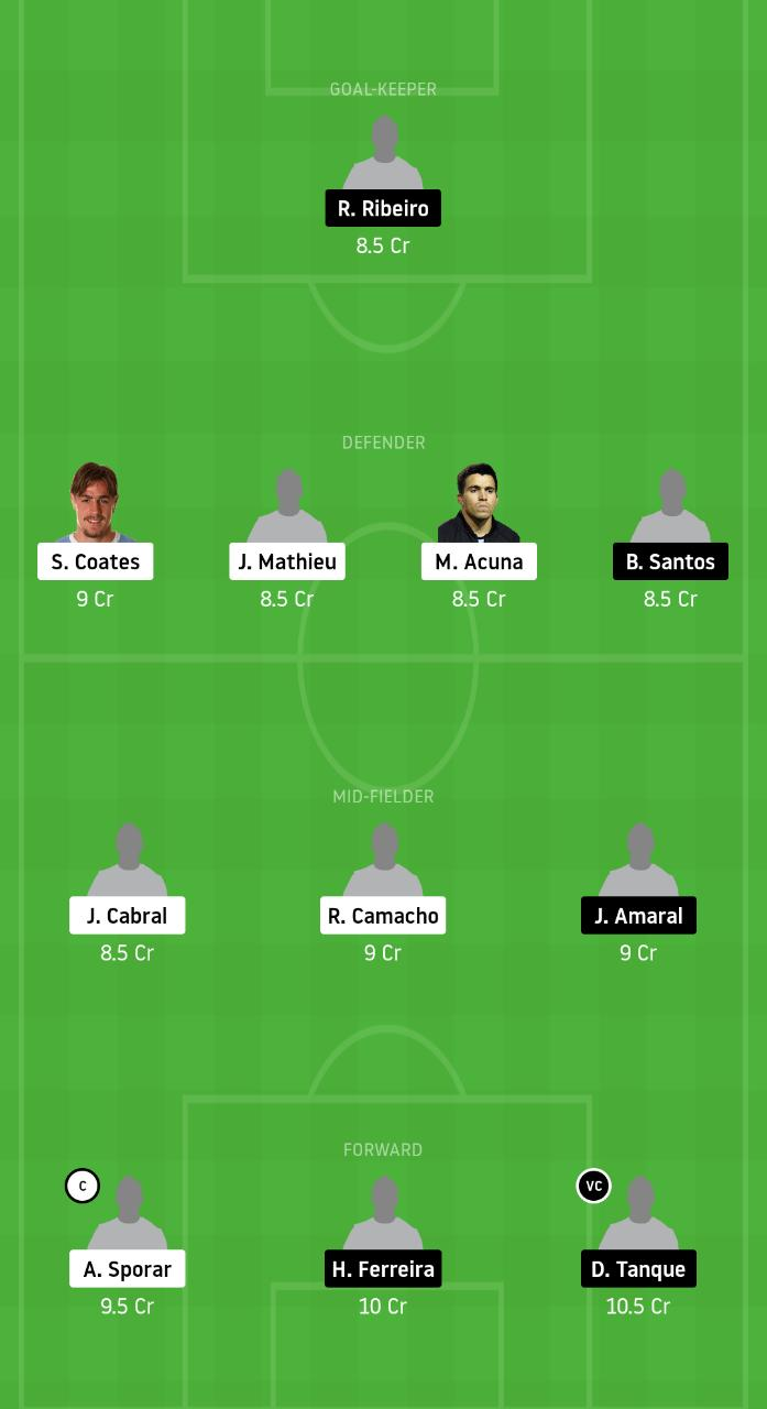 SCP vs PAC Dream11