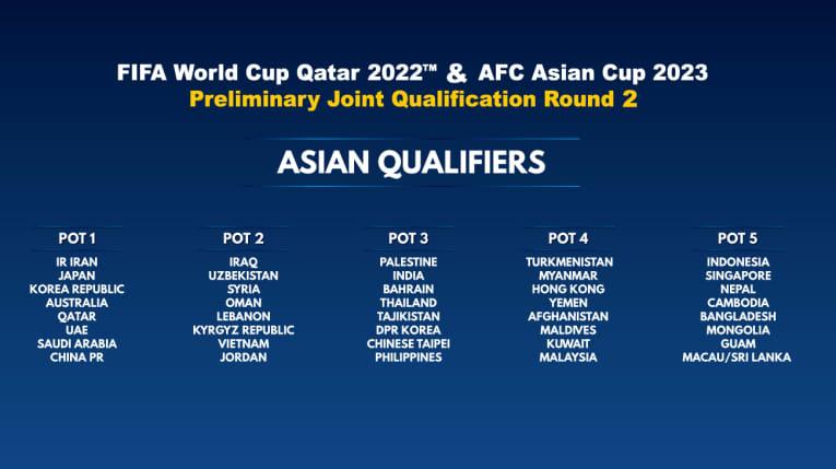 Asia Qualifiers Qatar World Cup 2022