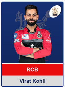 Virat-Kohli-rcb-captain